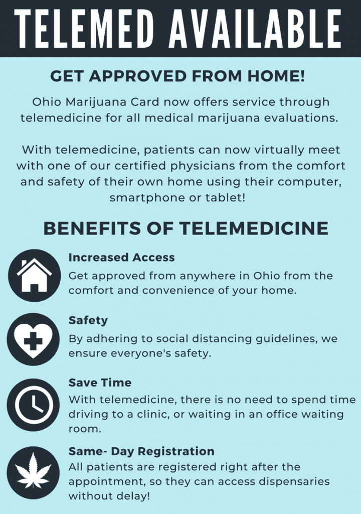Ohio Marijuana Card TeleMedicine Benefits